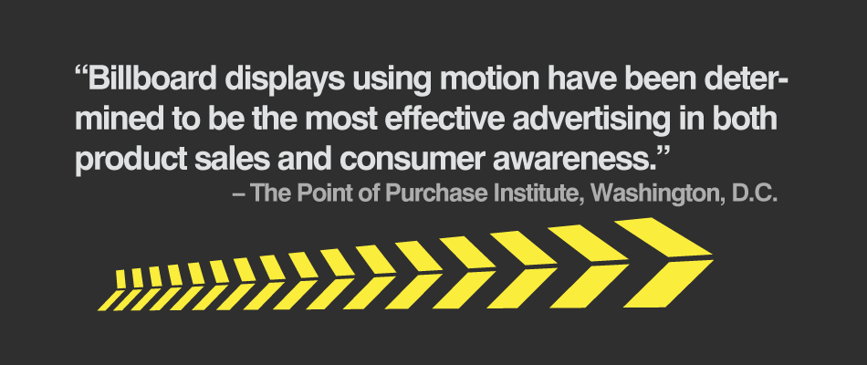 """Billboard displays using motion have been determined to be the most effective advertising in both product sales and consumer awareness."""